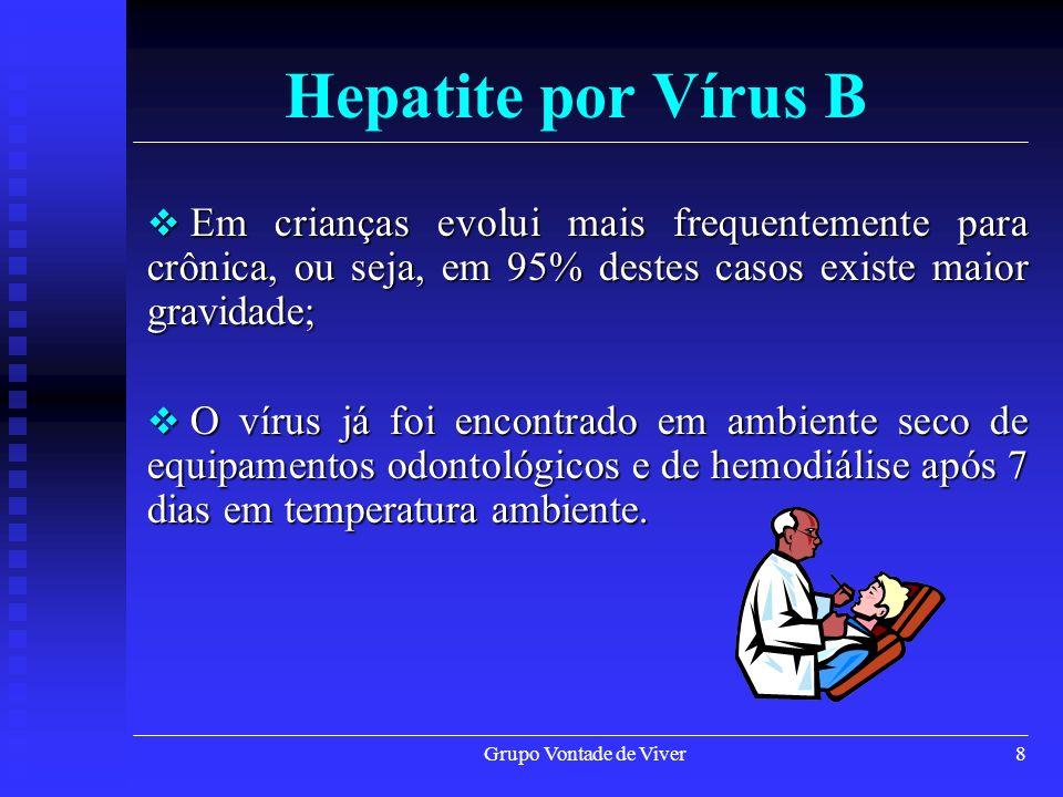 Hepatite por Vírus B Em crianças evolui mais frequentemente para crônica, ou seja, em 95% destes casos existe maior gravidade;
