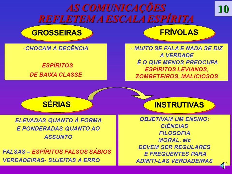 10 AS COMUNICAÇÕES REFLETEM A ESCALA ESPÍRITA GROSSEIRAS FRÍVOLAS
