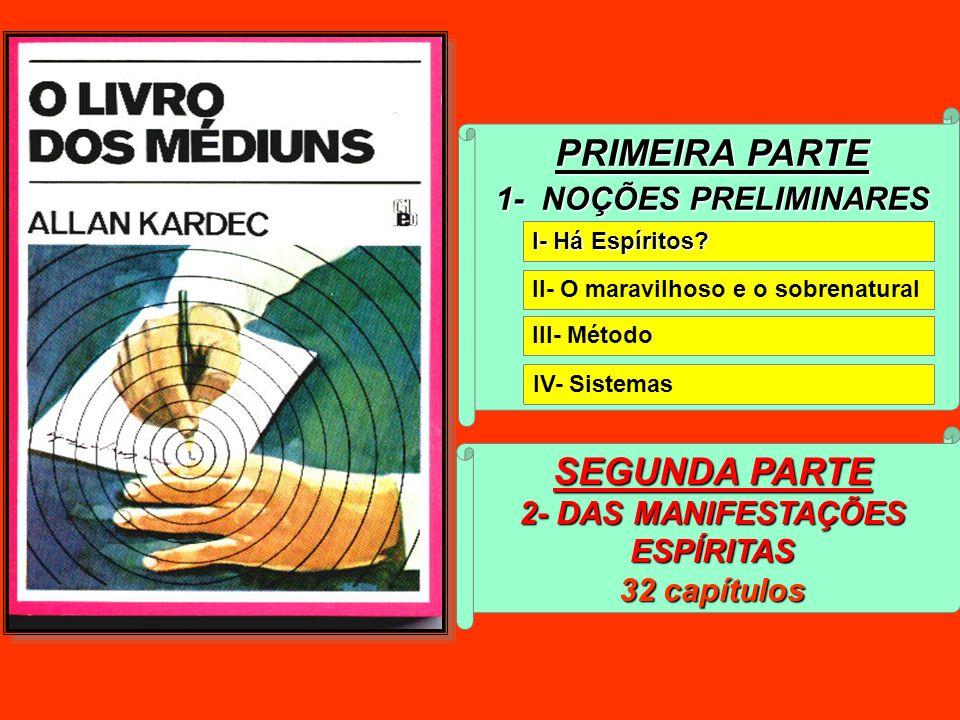 PRIMEIRA PARTE 1- NOÇÕES PRELIMINARES