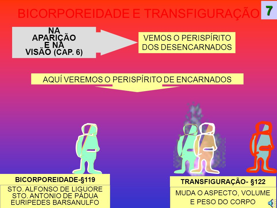 NA APARIÇÃO E NA VISÃO (CAP. 6)
