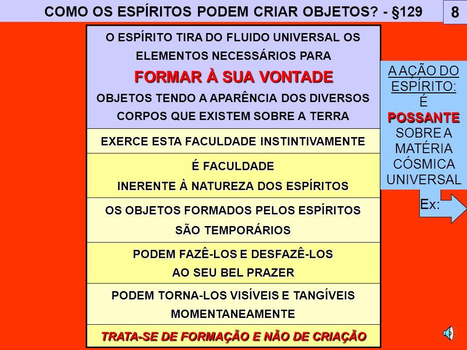 8 COMO OS ESPÍRITOS PODEM CRIAR OBJETOS - §129 Ex: