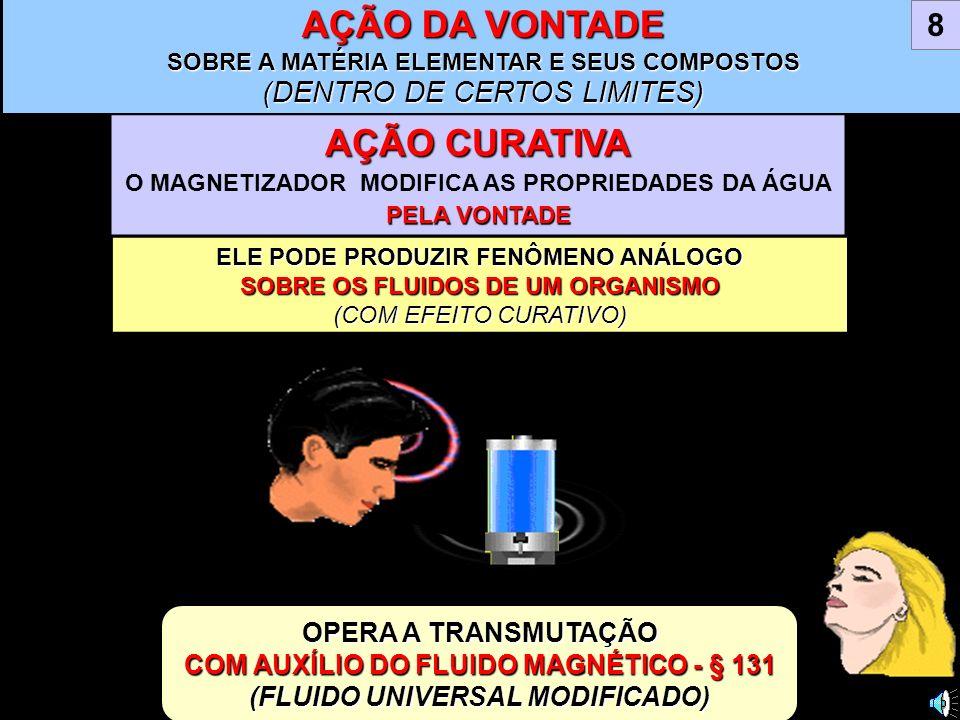 AÇÃO DA VONTADE SOBRE A MATÉRIA ELEMENTAR E SEUS COMPOSTOS (DENTRO DE CERTOS LIMITES)