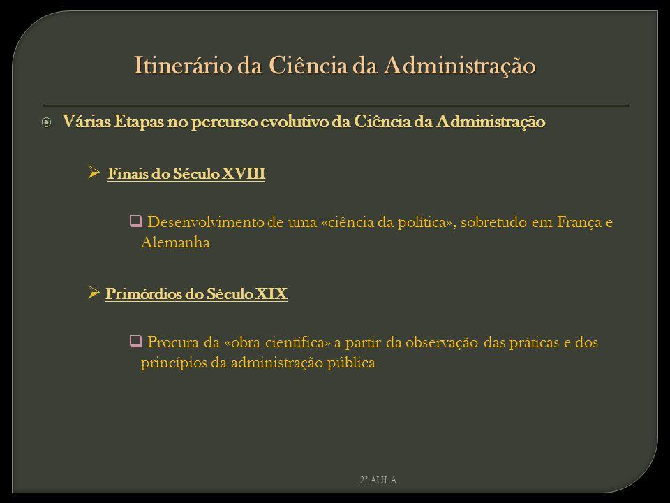 Itinerário da Ciência da Administração