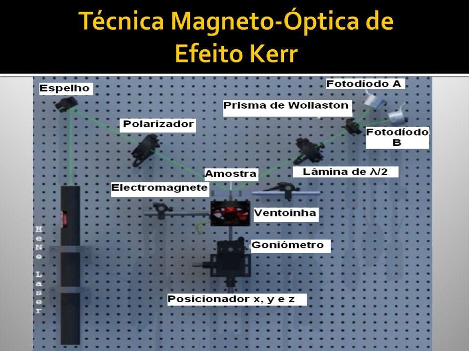 Técnica Magneto-Óptica de Efeito Kerr