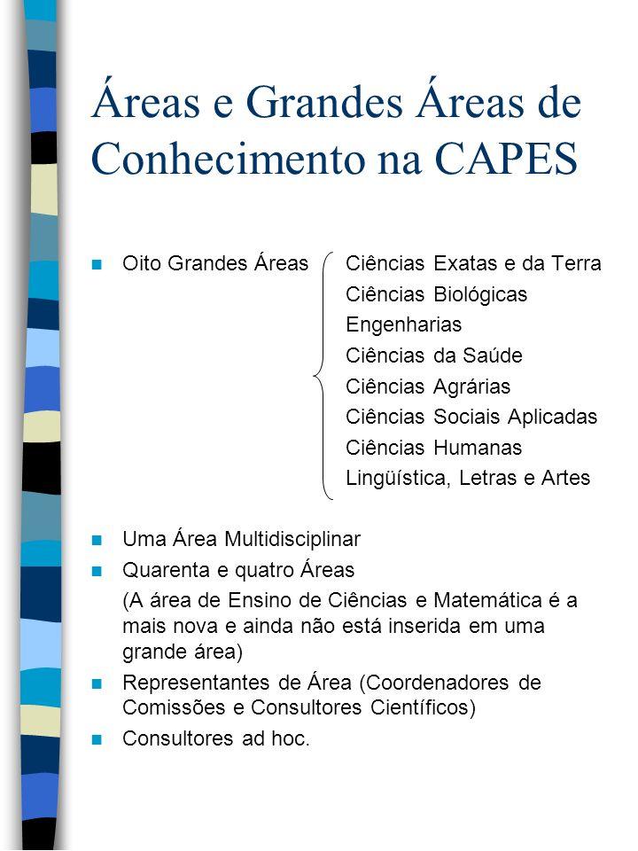 Áreas e Grandes Áreas de Conhecimento na CAPES