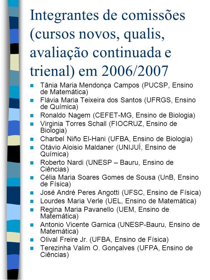 Integrantes de comissões (cursos novos, qualis, avaliação continuada e trienal) em 2006/2007