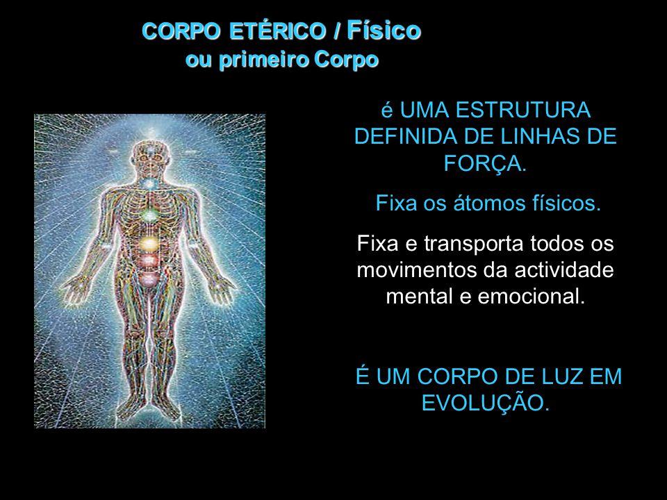 CORPO ETÉRICO / Físico ou primeiro Corpo