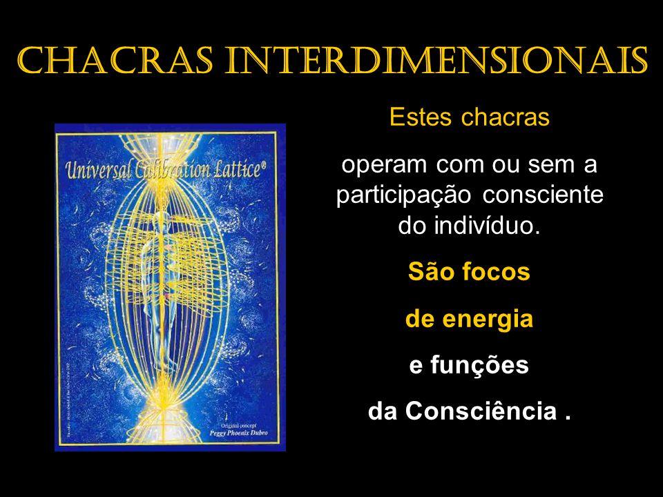 Chacras Interdimensionais