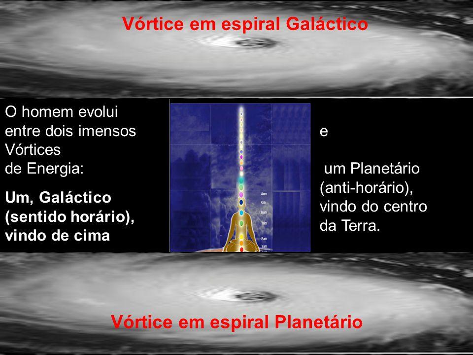 Vórtice em espiral Galáctico