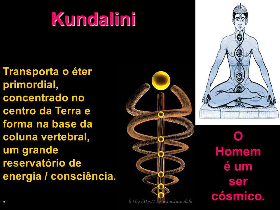 Kundalini O Homem é um ser cósmico.