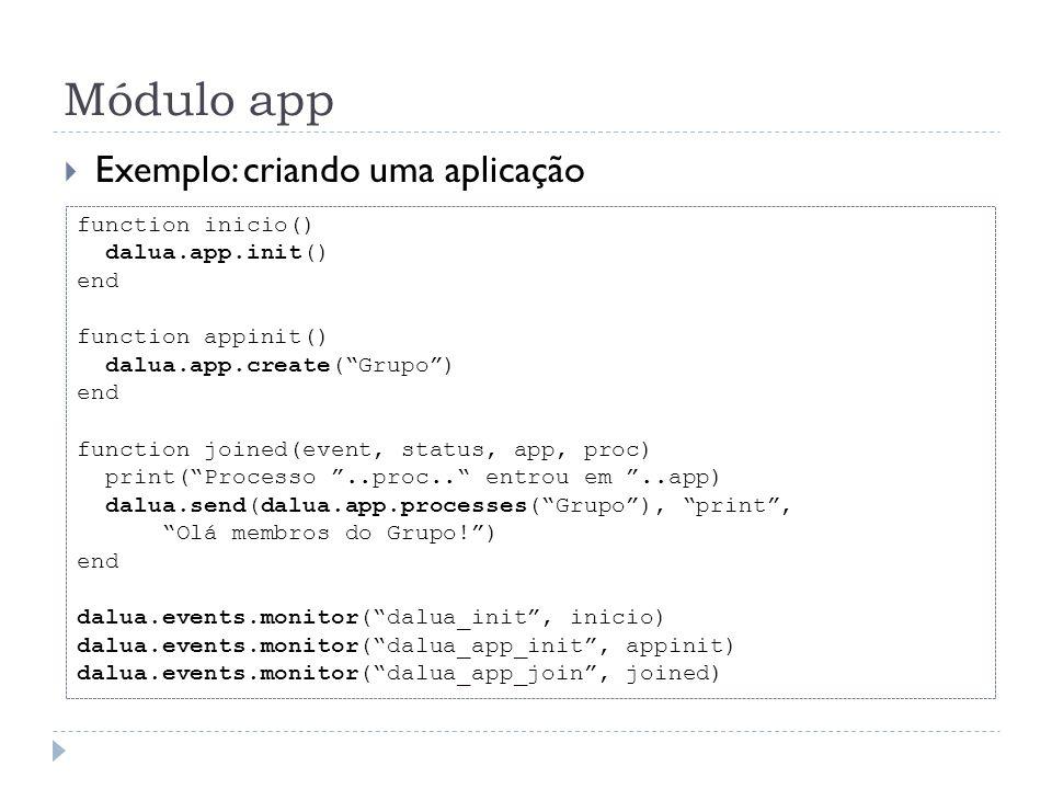 Módulo app Exemplo: criando uma aplicação function inicio()