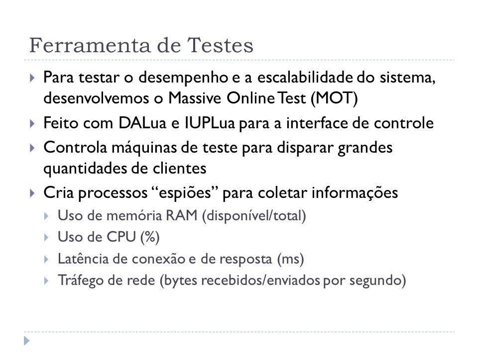 Ferramenta de TestesPara testar o desempenho e a escalabilidade do sistema, desenvolvemos o Massive Online Test (MOT)