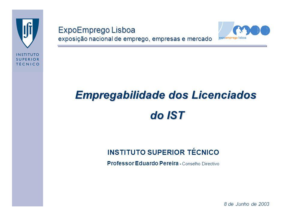 ExpoEmprego Lisboa exposição nacional de emprego, empresas e mercado