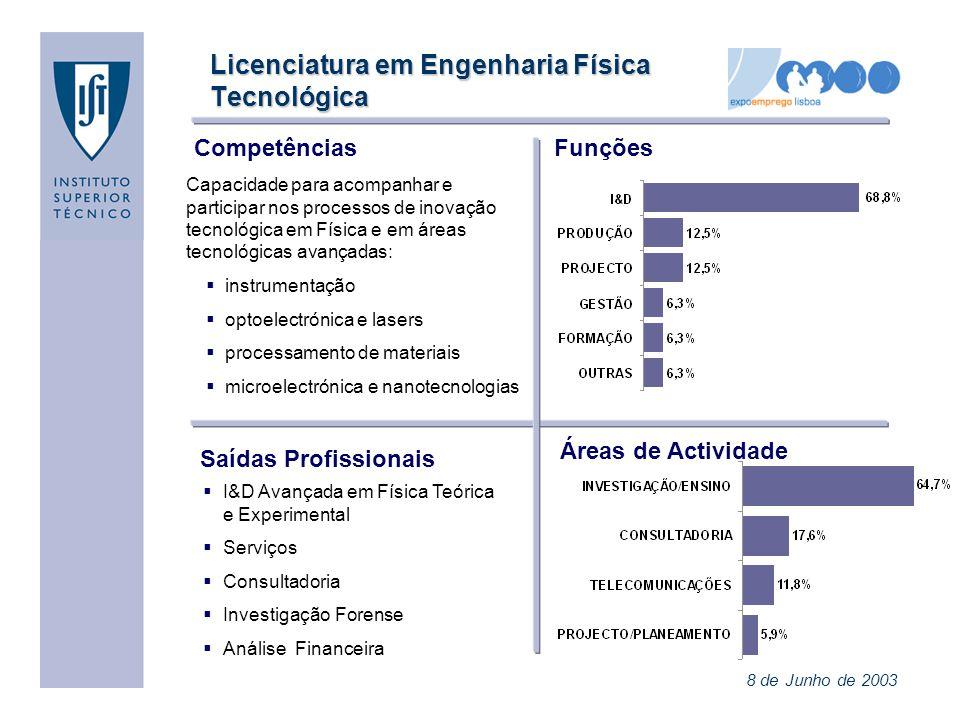 Licenciatura em Engenharia Física Tecnológica