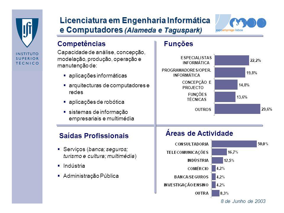 Licenciatura em Engenharia Informática e Computadores (Alameda e Taguspark)