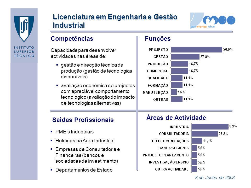Licenciatura em Engenharia e Gestão Industrial