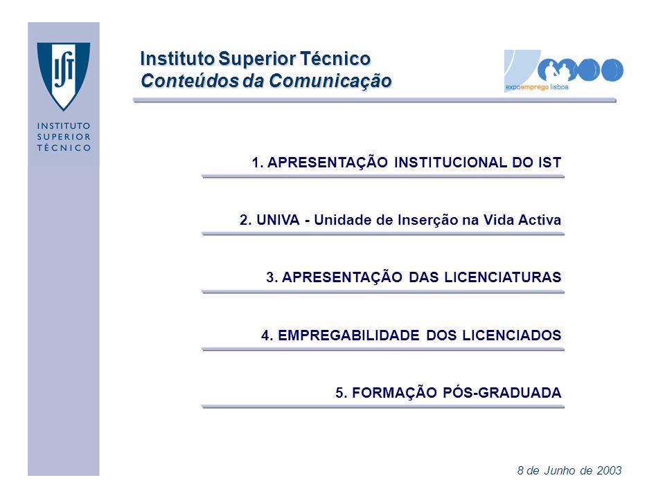 Instituto Superior Técnico Conteúdos da Comunicação