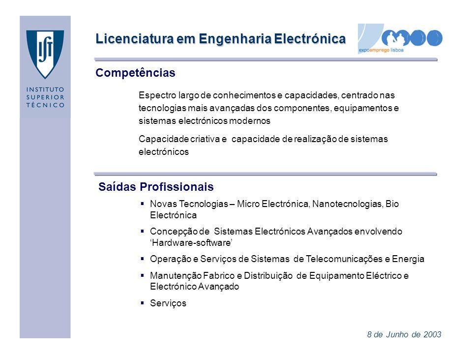 Licenciatura em Engenharia Electrónica