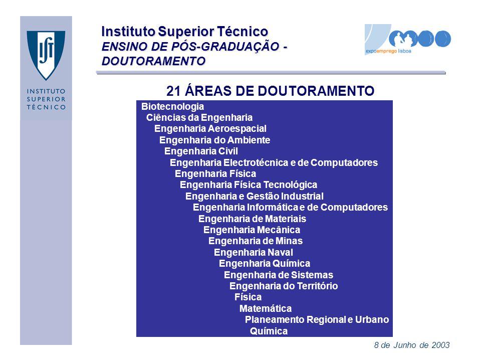 Instituto Superior Técnico ENSINO DE PÓS-GRADUAÇÃO - DOUTORAMENTO