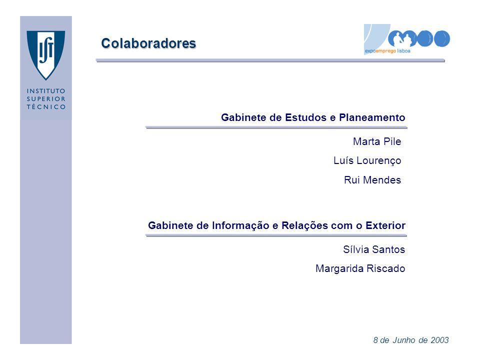 Colaboradores Gabinete de Estudos e Planeamento Marta Pile