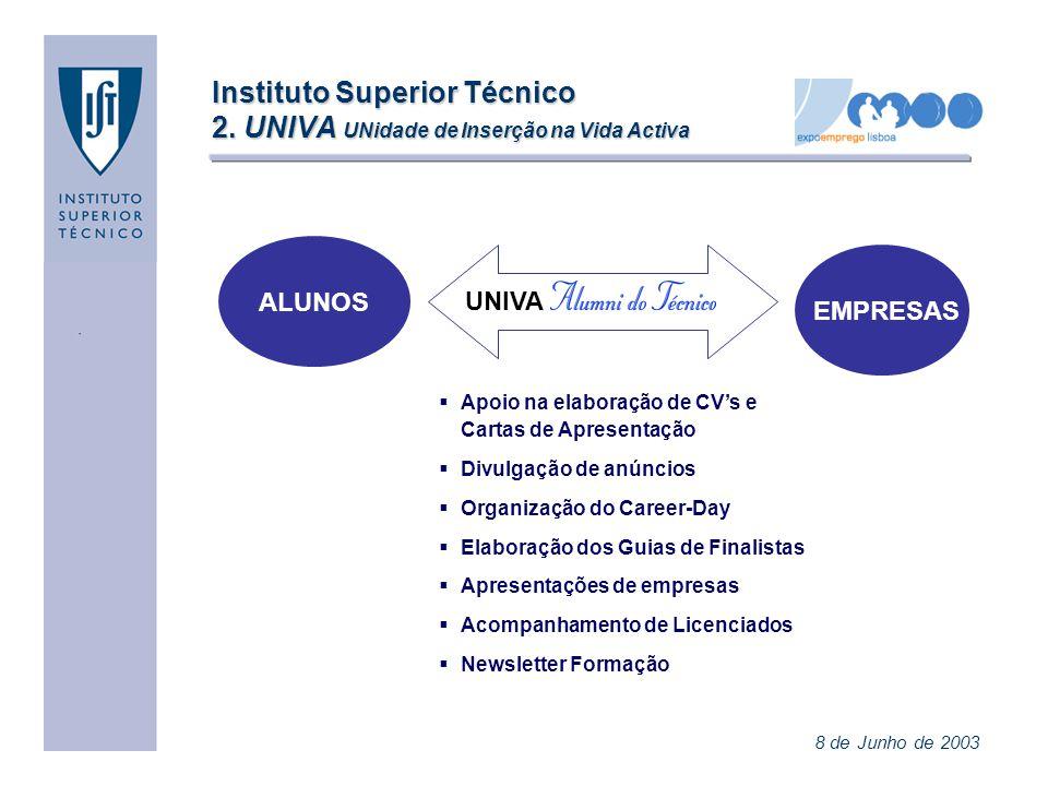 Instituto Superior Técnico 2. UNIVA UNidade de Inserção na Vida Activa