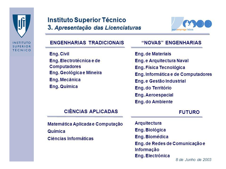 Instituto Superior Técnico 3. Apresentação das Licenciaturas