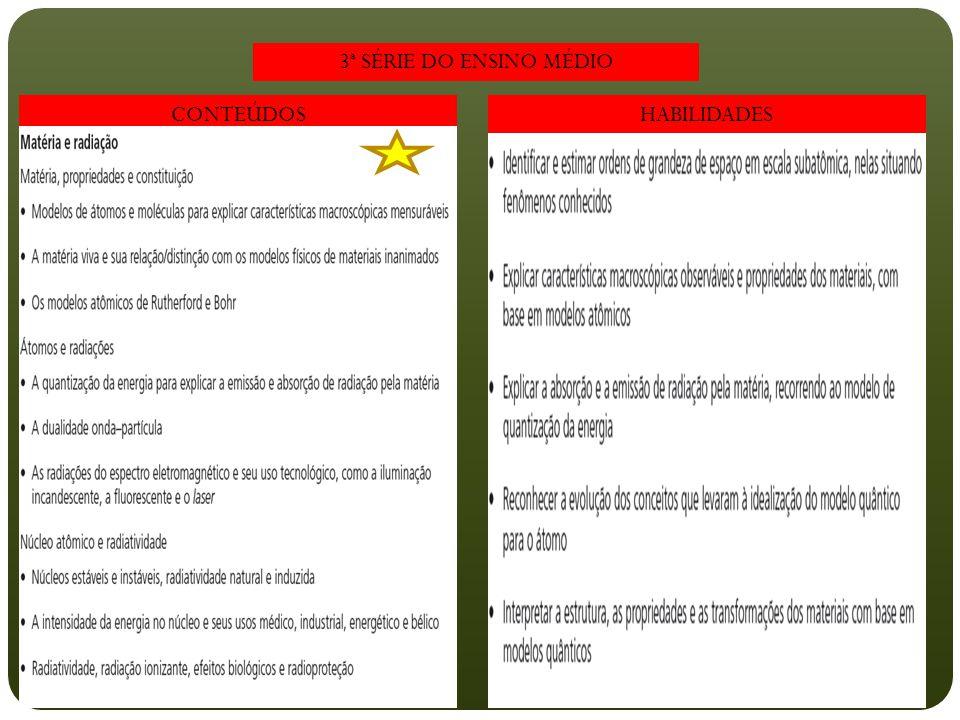 3ª SÉRIE DO ENSINO MÉDIO CONTEÚDOS HABILIDADES