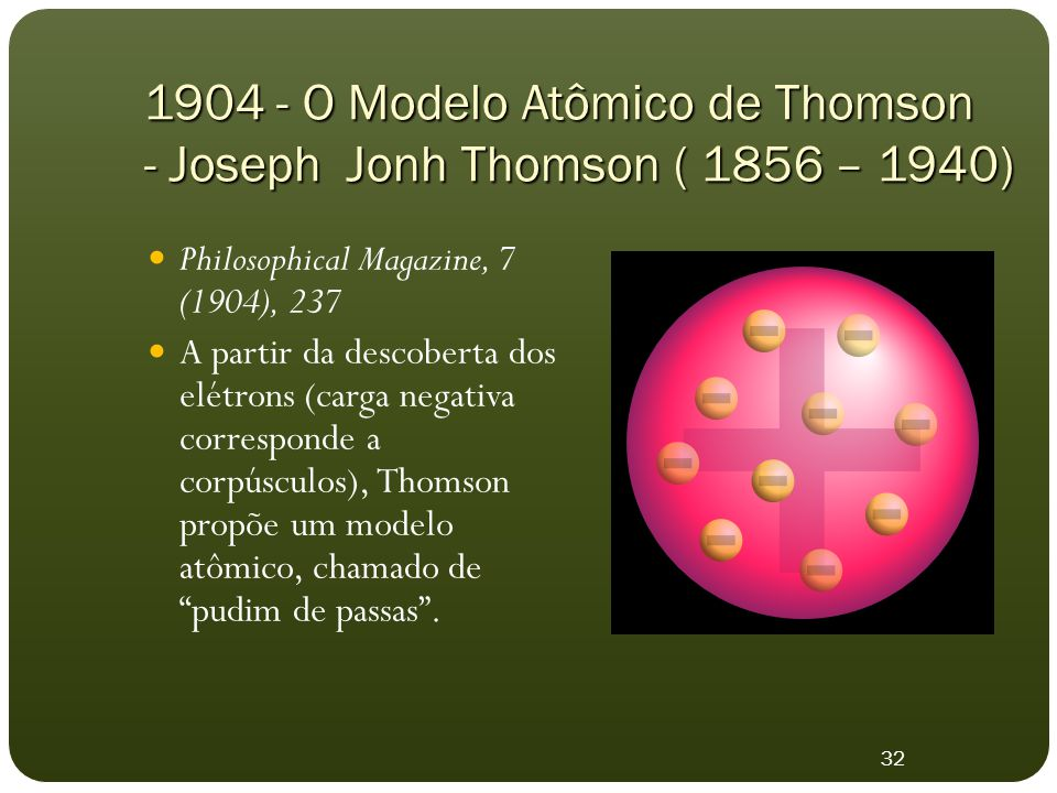 1904 - O Modelo Atômico de Thomson - Joseph Jonh Thomson ( 1856 – 1940)