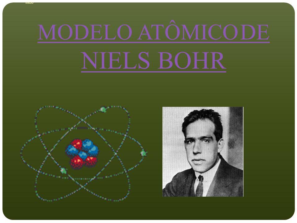 Início MODELO ATÔMICO DE NIELS BOHR