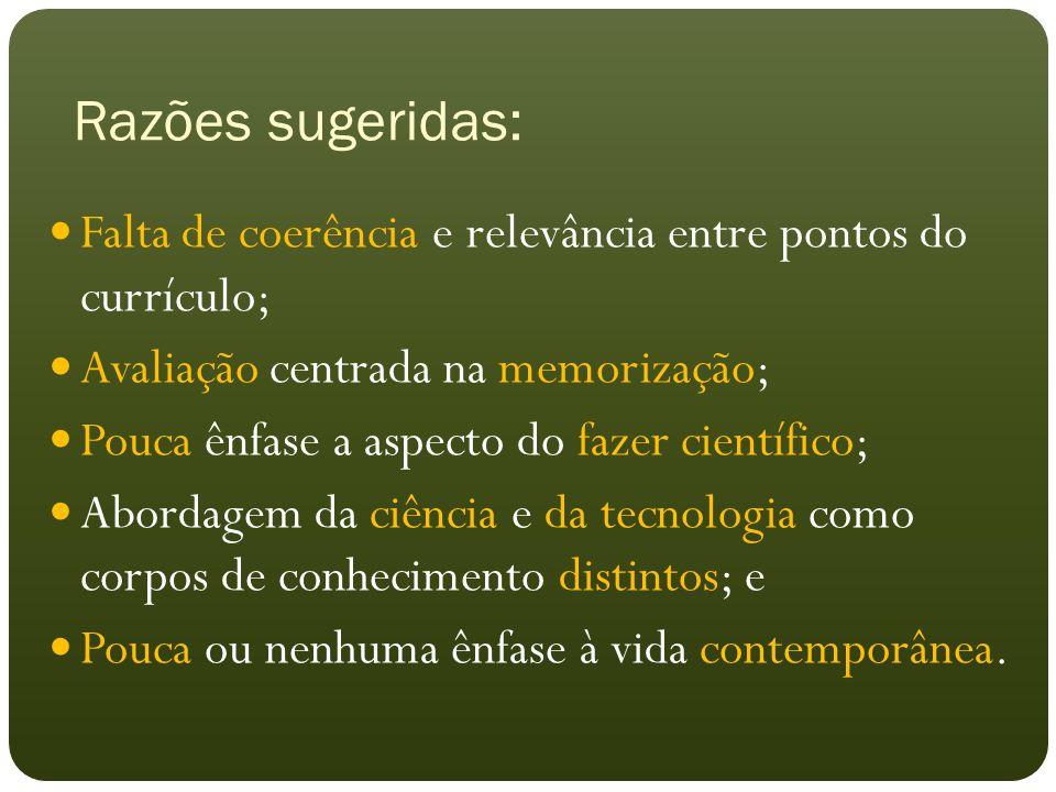 Razões sugeridas: Falta de coerência e relevância entre pontos do currículo; Avaliação centrada na memorização;