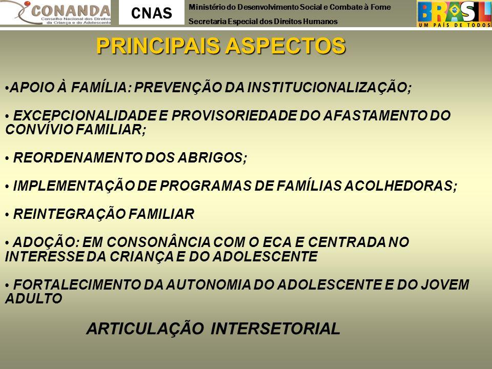 PRINCIPAIS ASPECTOS ARTICULAÇÃO INTERSETORIAL