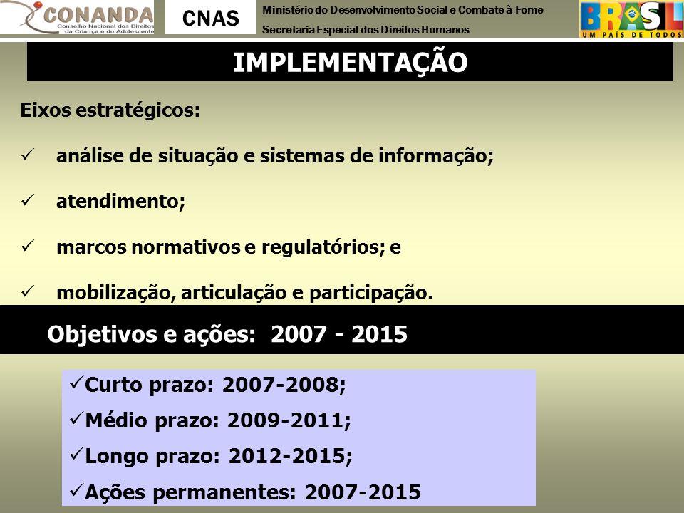IMPLEMENTAÇÃO Objetivos e ações: 2007 - 2015 Curto prazo: 2007-2008;
