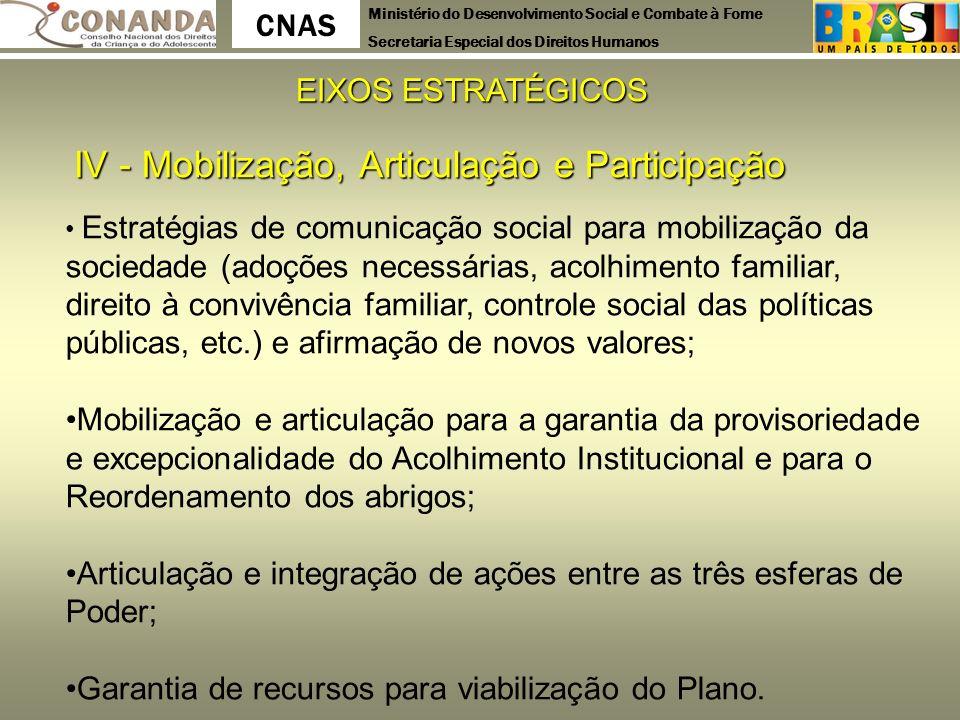 IV - Mobilização, Articulação e Participação