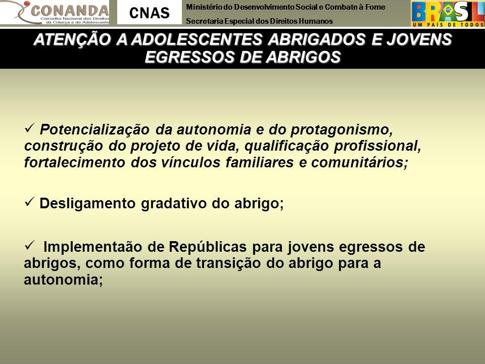 ATENÇÃO A ADOLESCENTES ABRIGADOS E JOVENS EGRESSOS DE ABRIGOS