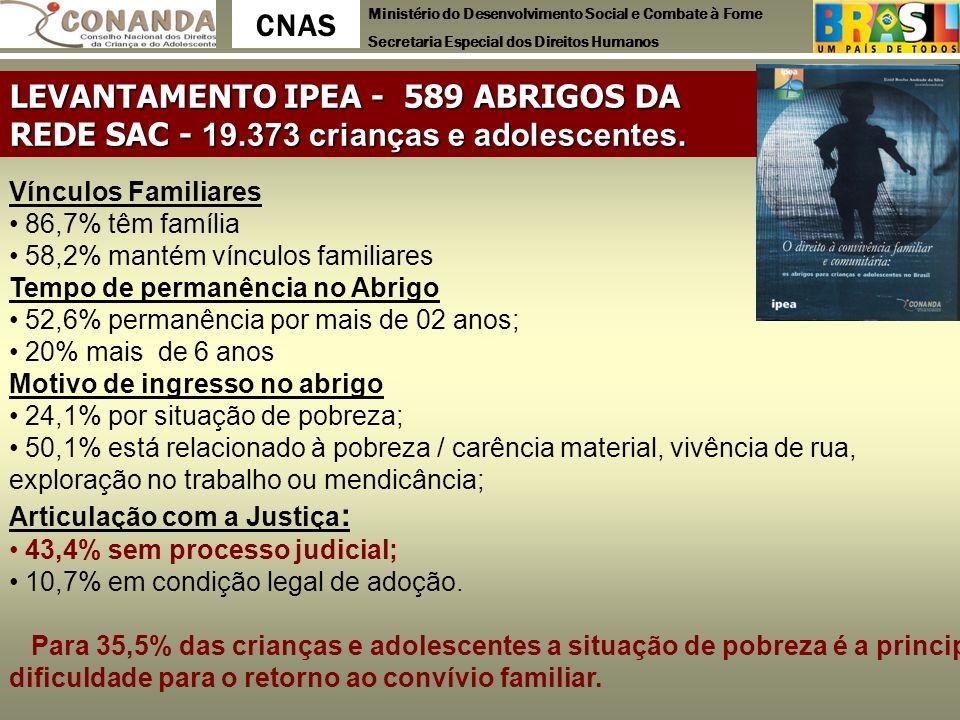 LEVANTAMENTO IPEA - 589 ABRIGOS DA REDE SAC - 19