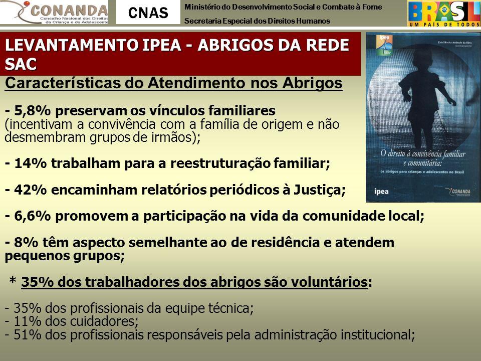 LEVANTAMENTO IPEA - ABRIGOS DA REDE SAC