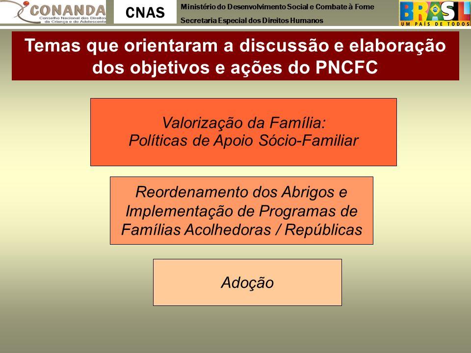 Temas que orientaram a discussão e elaboração dos objetivos e ações do PNCFC