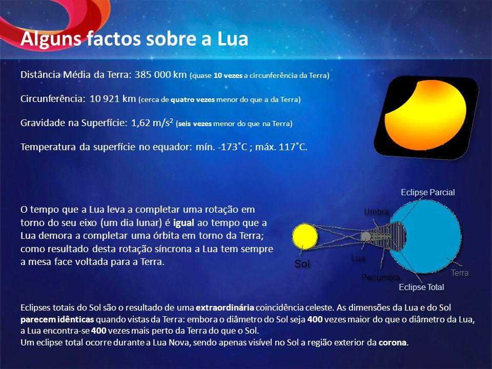 Alguns factos sobre a Lua