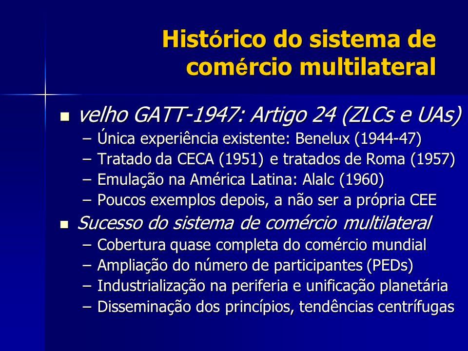 Histórico do sistema de comércio multilateral