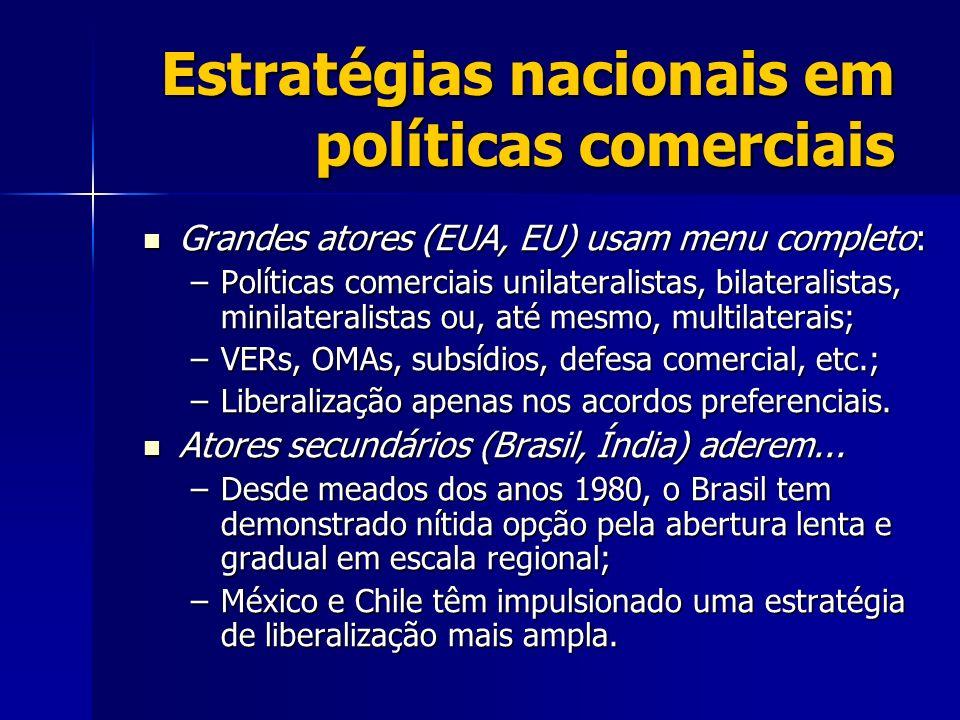 Estratégias nacionais em políticas comerciais