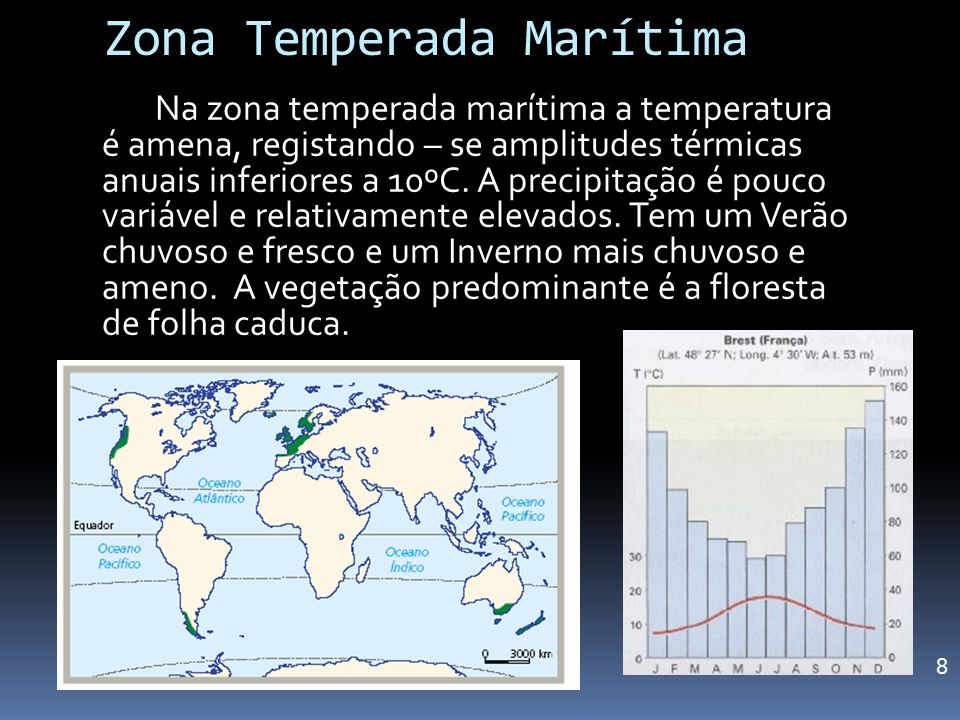 Zona Temperada Marítima