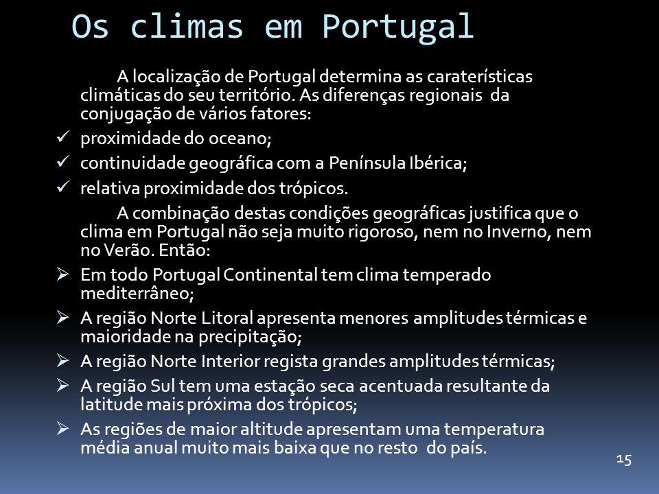 Os climas em Portugal