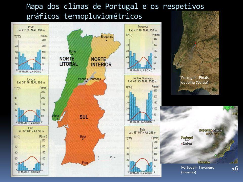 Mapa dos climas de Portugal e os respetivos gráficos termopluviométricos