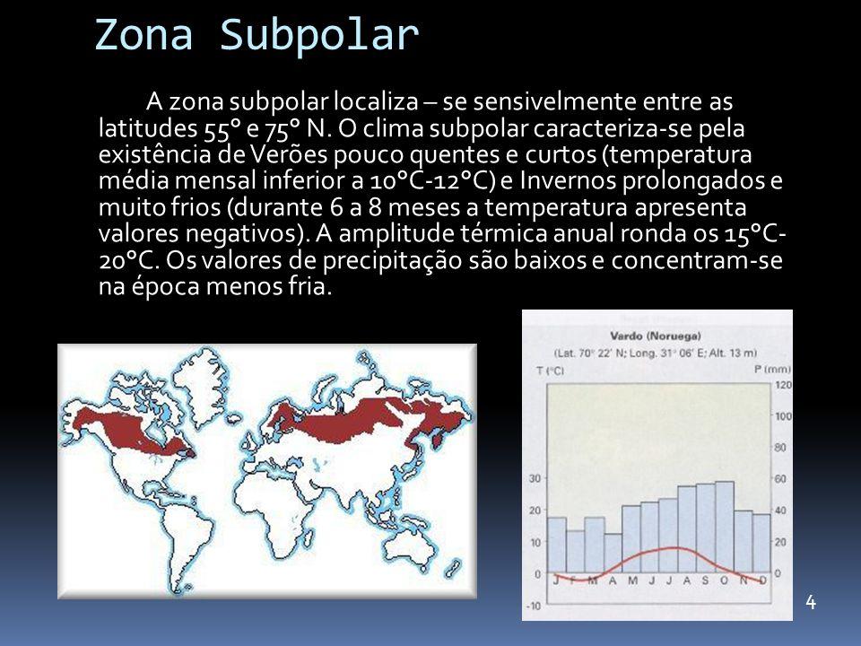 Zona Subpolar