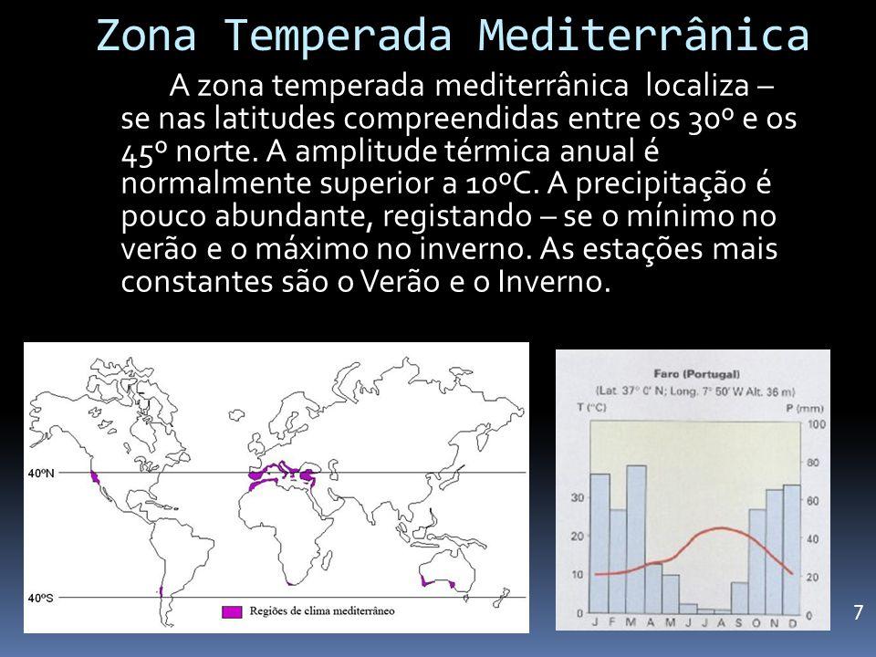 Zona Temperada Mediterrânica