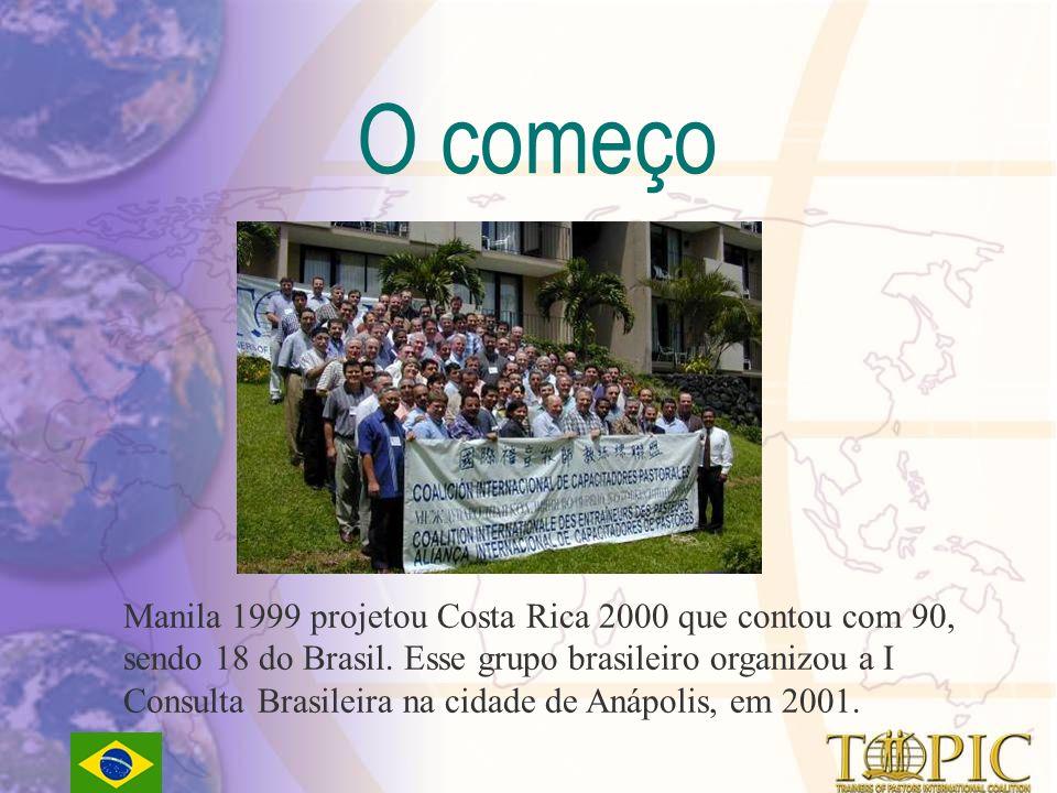 O começo Manila 1999 projetou Costa Rica 2000 que contou com 90,