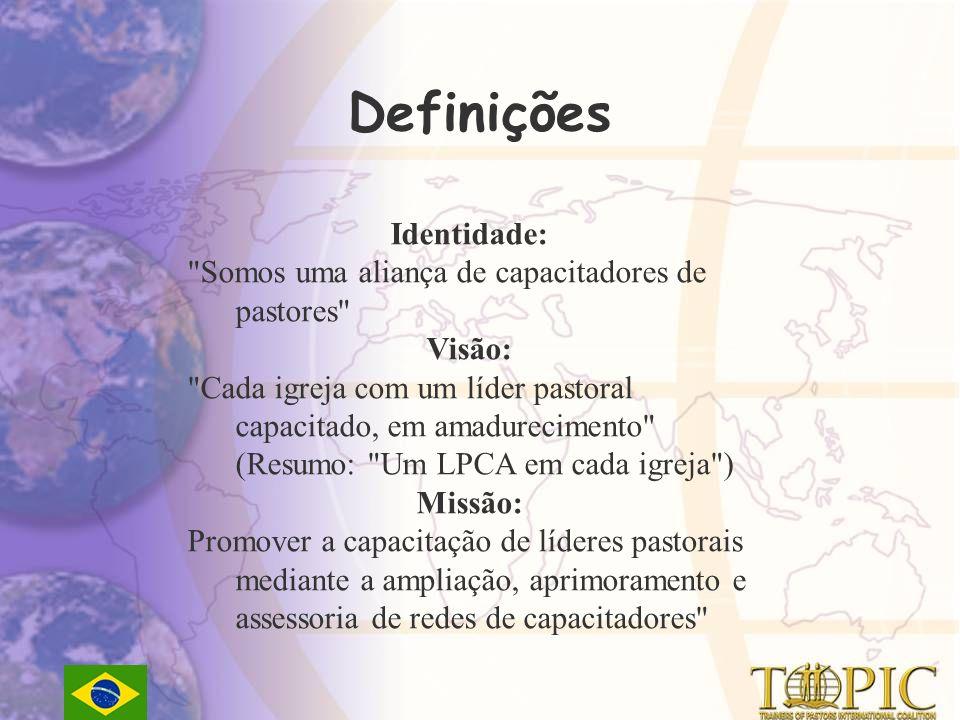 Definições Identidade: