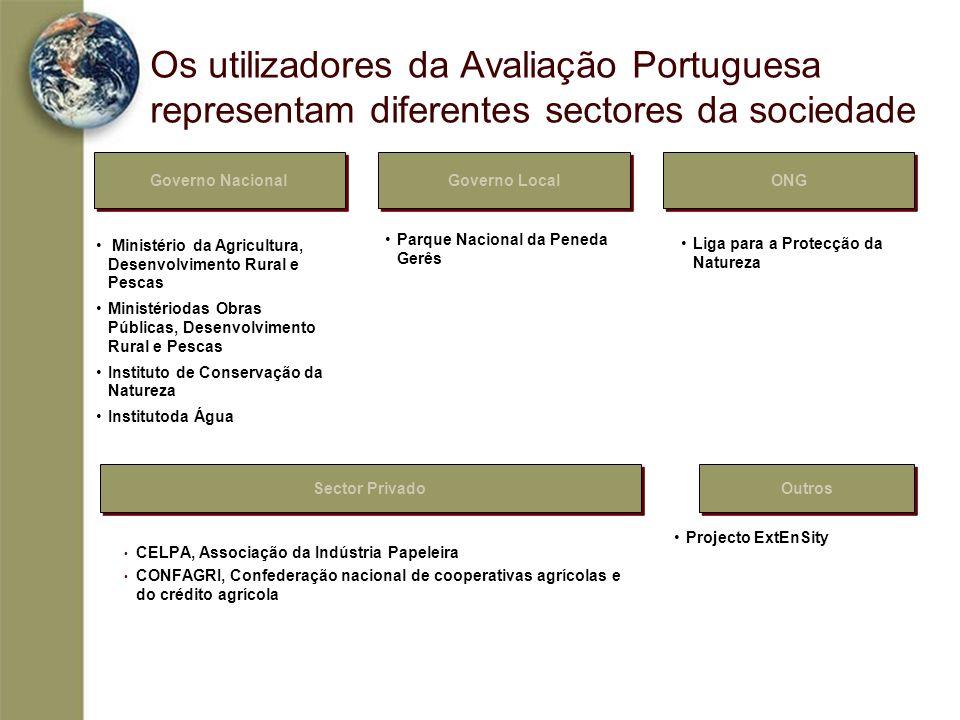 Os utilizadores da Avaliação Portuguesa representam diferentes sectores da sociedade