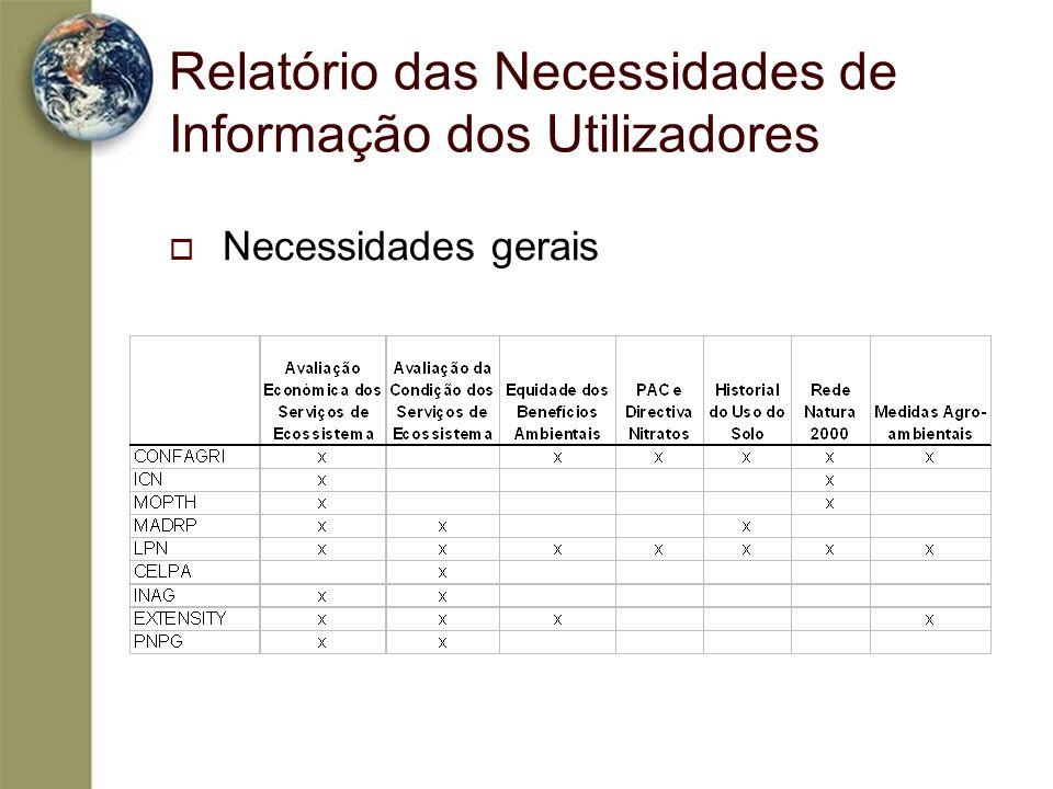 Relatório das Necessidades de Informação dos Utilizadores