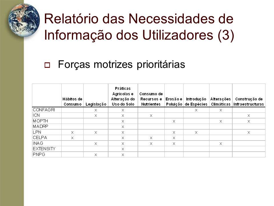 Relatório das Necessidades de Informação dos Utilizadores (3)